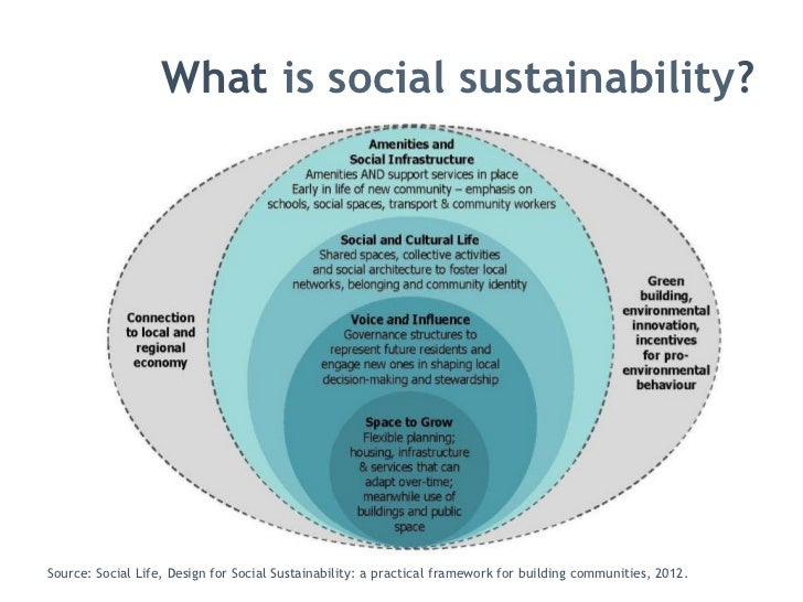 essay on sustainable society Water and sustainable development:  civil society and other partners to shape an ambitious sustainable development framework to meet the needs of both people and.