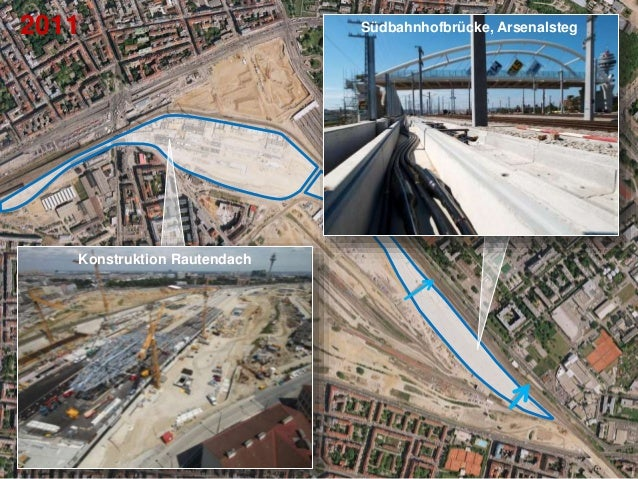 www.hauptbahnhof-wien.at 2011 Südbahnhofbrücke, Arsenalsteg Konstruktion Rautendach