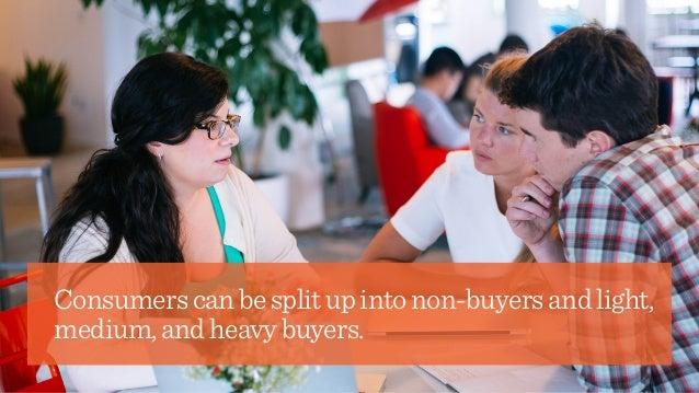 Consumerscanbesplitupintonon-buyersandlight, medium,andheavybuyers.