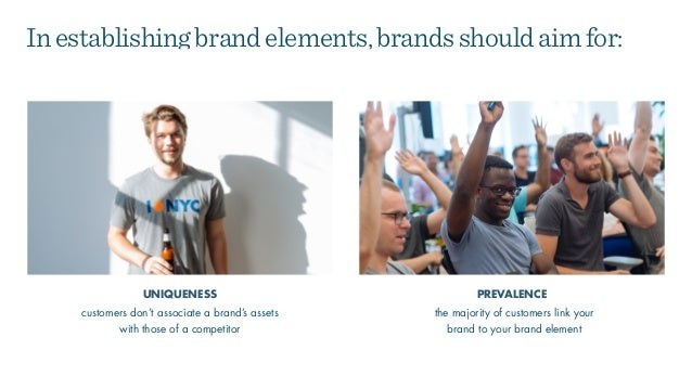 the majority of customers link your brand to your brand element UNIQUENESS PREVALENCE Inestablishingbrandelements,brandssh...