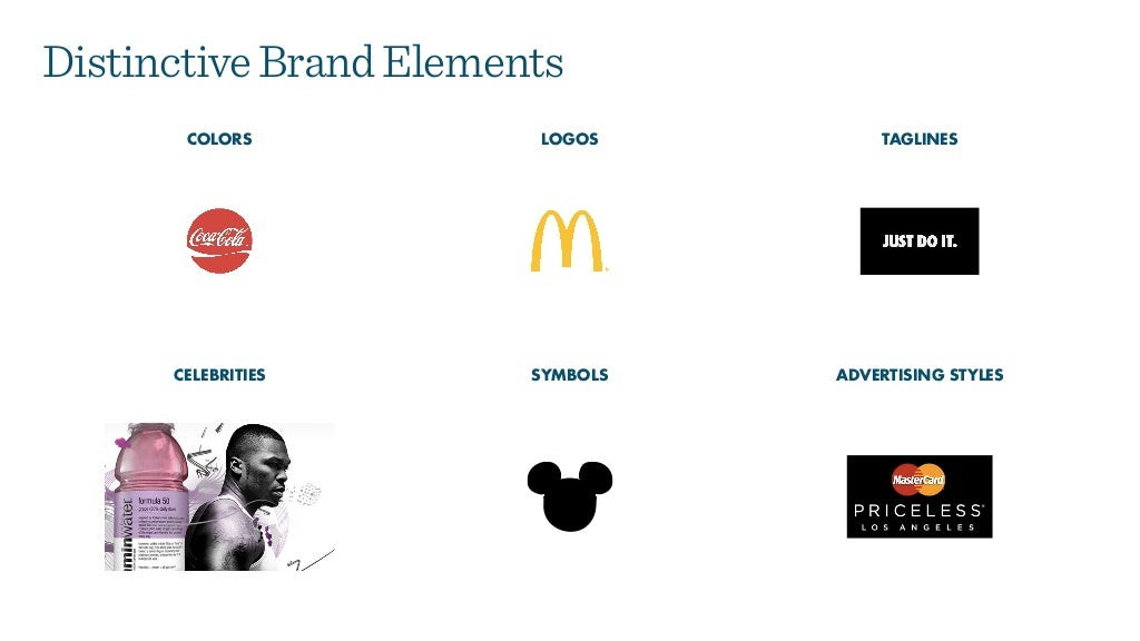 Distinctivebrandelements Colors Taglines Celebrities Logos