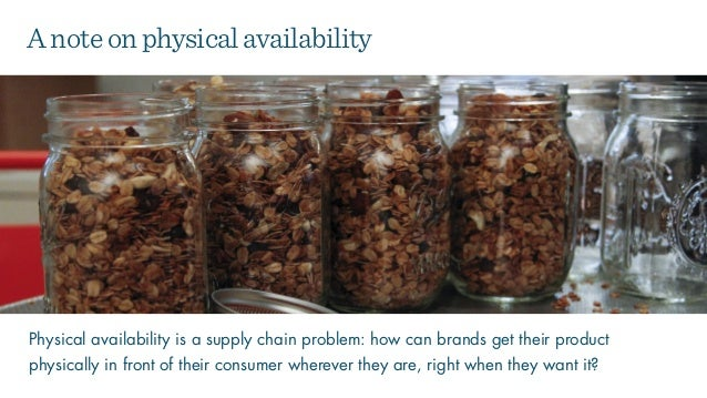 Physical availability is a supply chain problem: how can brands get their product physically in front of their consumer wh...
