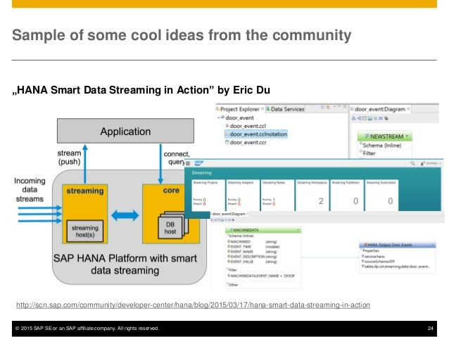 Developing and Deploying Applications on the SAP HANA Platform