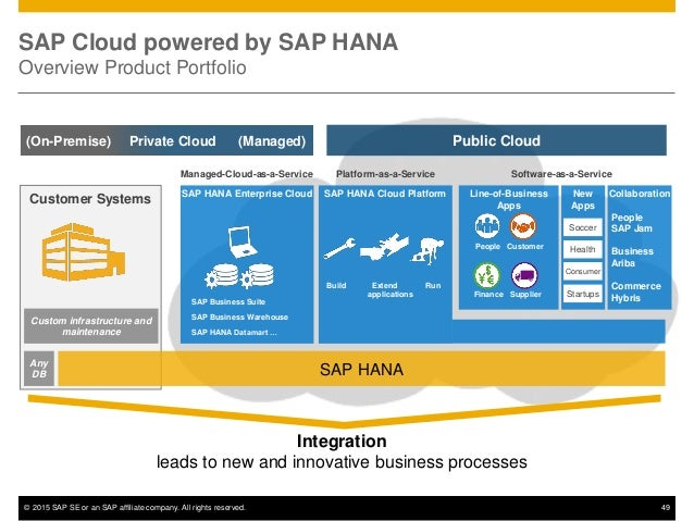 Developing enterprise services for sap pdf programs