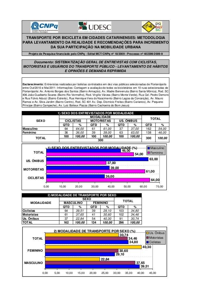 TRANSPORTE POR BICICLETA EM CIDADES CATARINENSES: METODOLOGIAPARA LEVANTAMENTO DA REALIDADE E RECOMENDAÇÕES PARA INCREMENT...