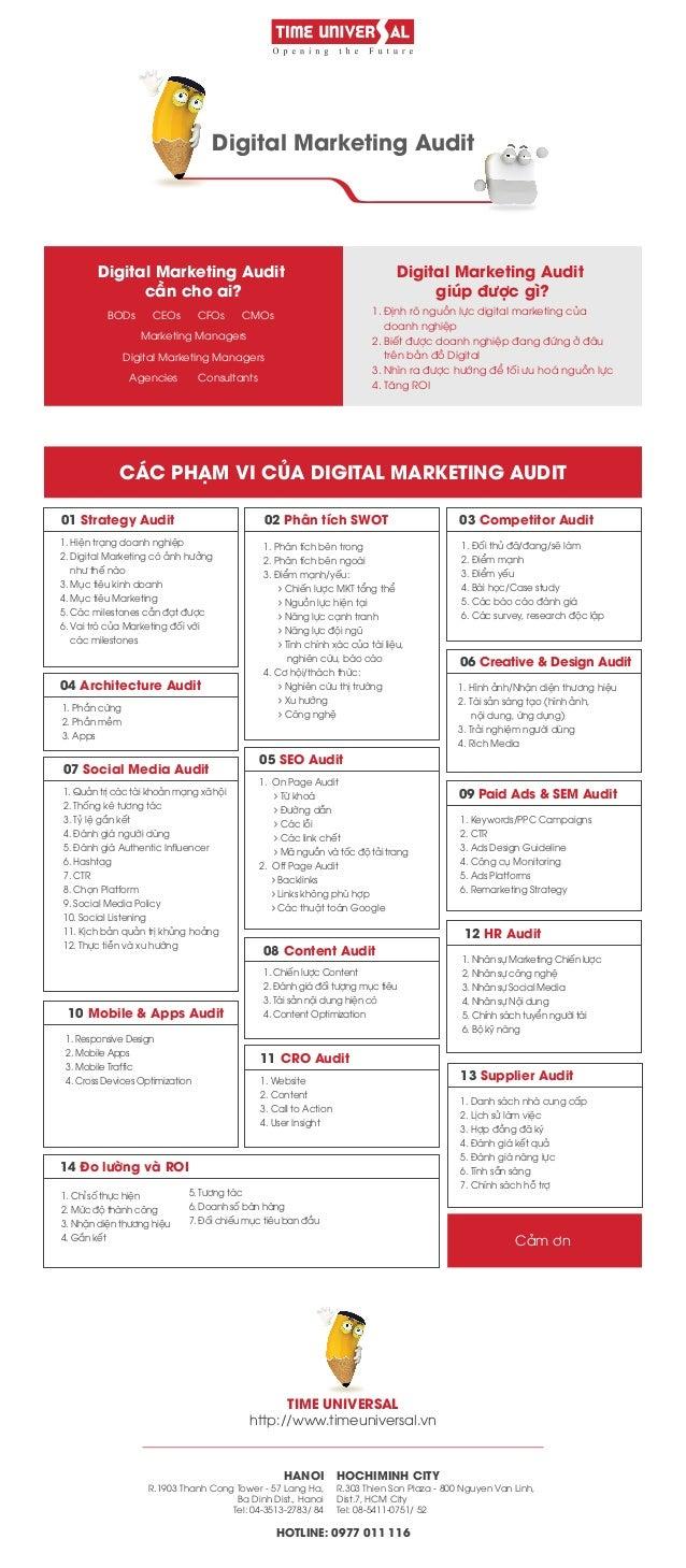 Digital Marketing Audit Digital Marketing Audit cần cho ai? BODs CEOs CFOs CMOs Marketing Managers Digital Marketing Manag...