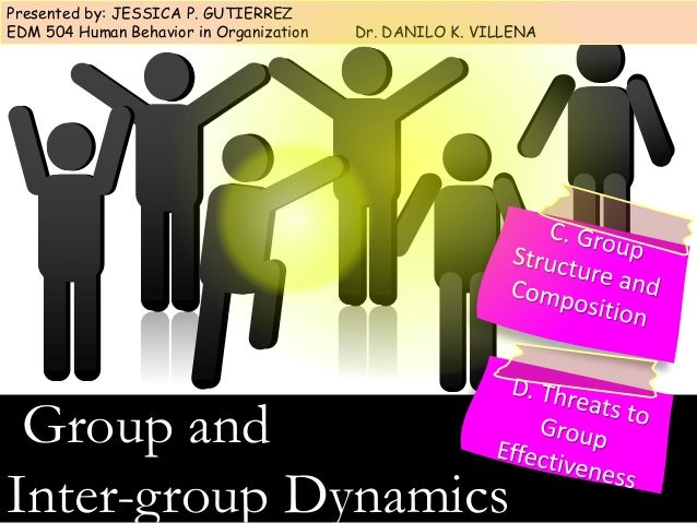 Group and Inter-group Dynamics Presented by: JESSICA P. GUTIERREZ EDM 504 Human Behavior in Organization Dr. DANILO K. VIL...