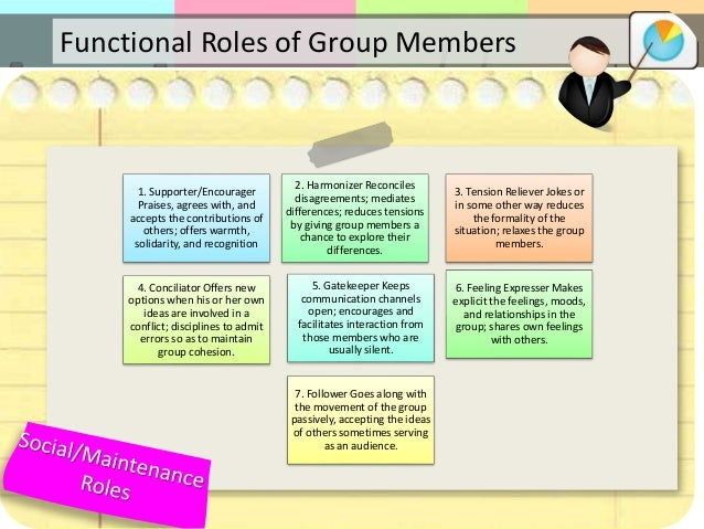 function roles of group member You recognize the special roles of other group members, and give them your support you willingly participate in the group process and production of content you should be positive, and add to (not detract from) the group function as a whole.
