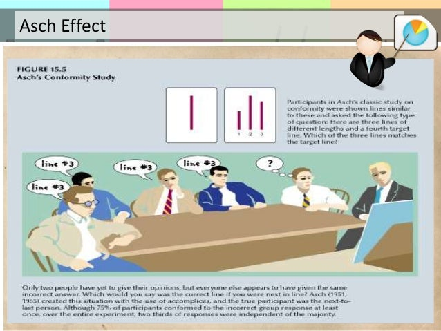 threats to group effectiveness There are many threats that hinder a group to work with unity and harmony, and   an effective team leader should learn to empathize with his.