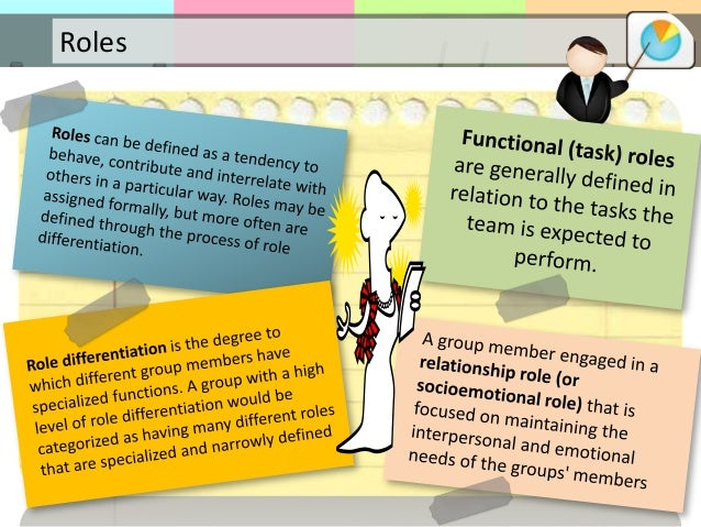 human behavior in organization Decision making and negotiation(an interpersonal process in organization) course: human behavior in organization nino reiner f badiola, .