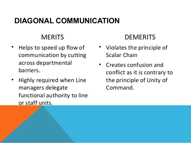 communication traits in the human condition Human communication: characteristics and stylistic bounds shall be our focus in the next human communication has occurred when a human being responds to a.