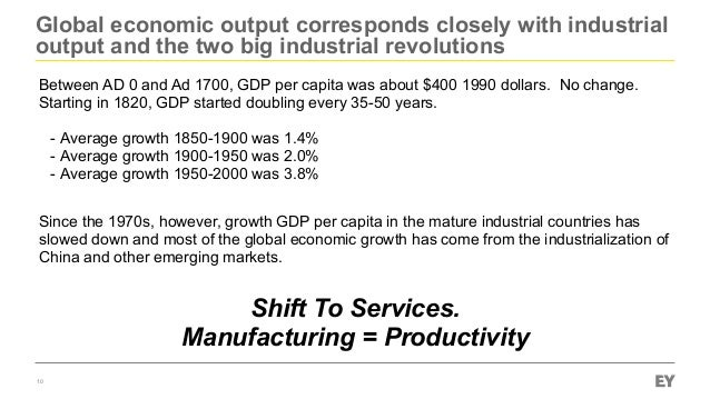 Global economic output corresponds closely with industrial output and the two big industrial revolutions 10 Between AD 0 a...