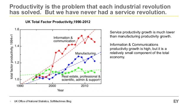 Productivity is the problem that each industrial revolution has solved. But we have never had a service revolution. 11 UK ...