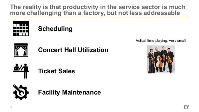The reality is that productivity in the service sector is much more challenging than a factory, but not less addressable 1...