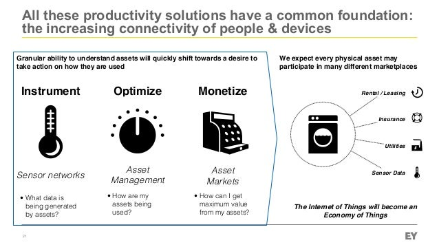 All these productivity solutions have a common foundation: the increasing connectivity of people & devices 21 • What data ...