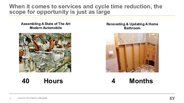When it comes to services and cycle time reduction, the scope for opportunity is just as large 24 Source: Ford history, Wi...