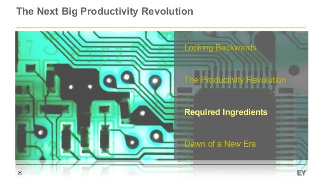 The Next Big Productivity Revolution 29 Looking Backwards The Productivity Revolution Required Ingredients Dawn of a New E...