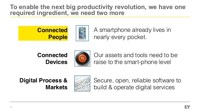 To enable the next big productivity revolution, we have one required ingredient, we need two more 31 Connected People Conn...