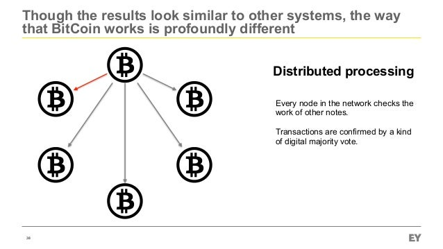 Though the results look similar to other systems, the way that BitCoin works is profoundly different 38 Distributed proces...