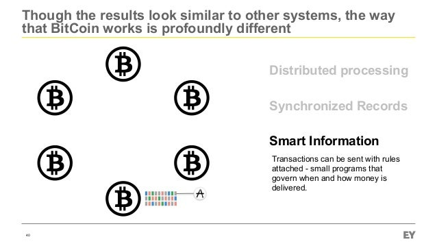 Though the results look similar to other systems, the way that BitCoin works is profoundly different 40 Distributed proces...