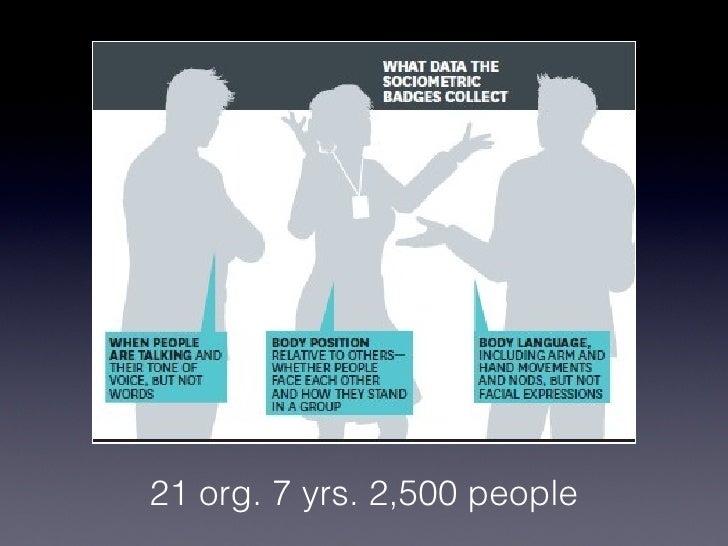 21 org. 7 yrs. 2,500 people