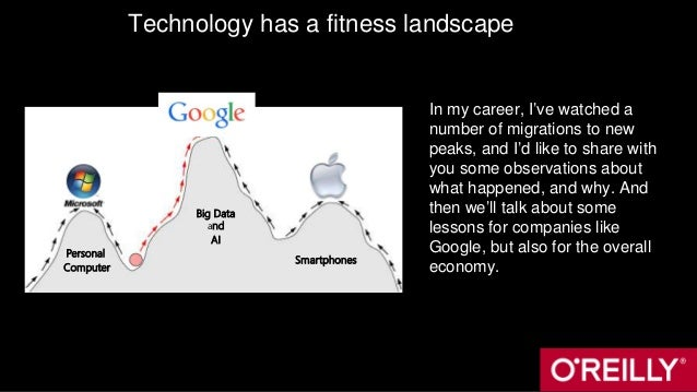 Technology has a fitness landscape In my career, I've watched a number of migrations to new peaks, and I'd like to share w...