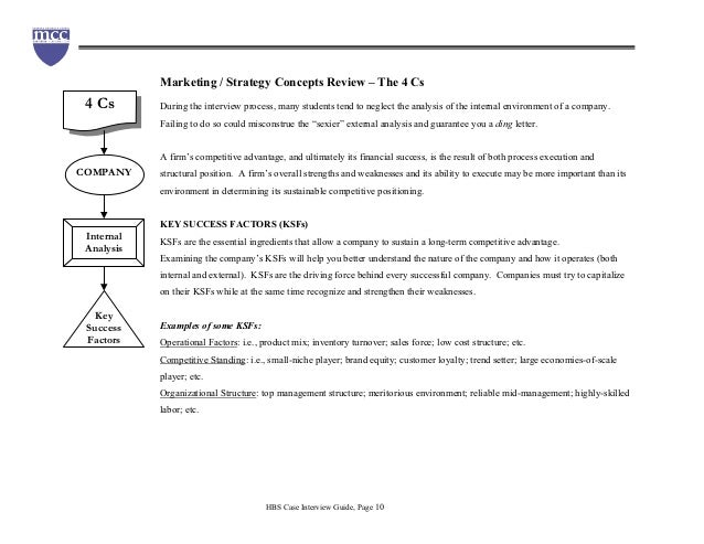 Purchase hbs case studies