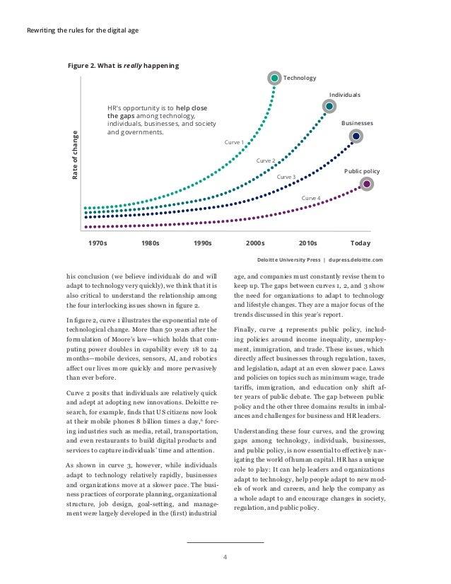 Technology Management Image: Digital Disruption Is A People Problem