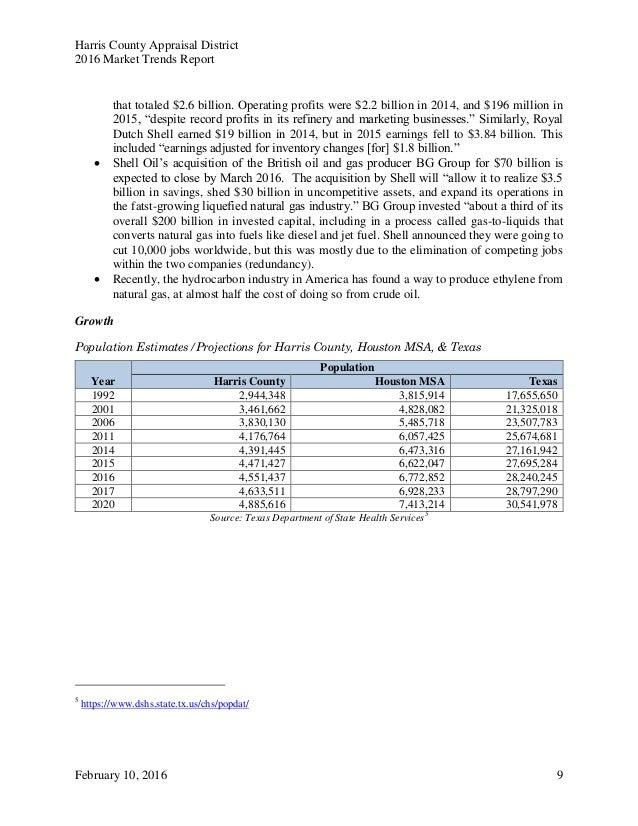 Harris County Appraisal District market trends report