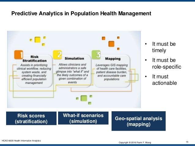 population based health management Population health management for behavioral health mha's 2015 annual conference june 3, 2015.