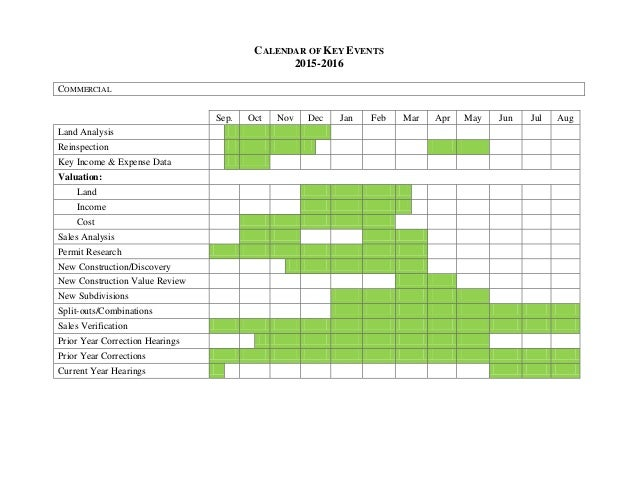 Harris County Appraisal District Reappraisal Plan 2015 2016