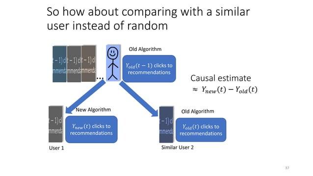 Assumptions to estimate effect of Algorithm 40