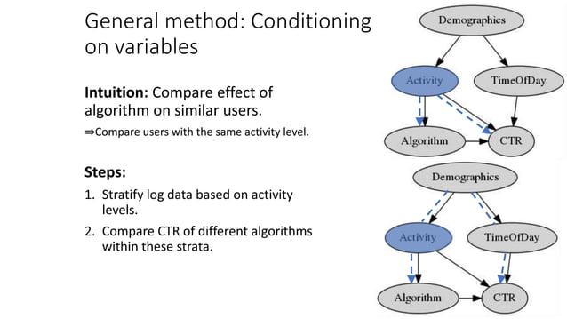 Algorithm: Stratification 44