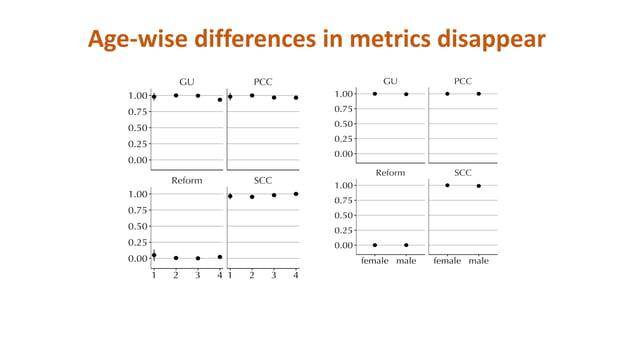Observational click-through rate overestimates causal effect 59 Amit Sharma, Jake M Hofman, Duncan J Watts (2018). Split-d...