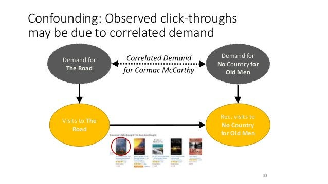 Background: How 99Dots works * Slide content sourced from Everwell.