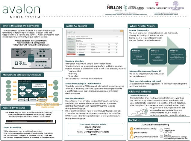 Avalon Poster for Hydra Connect 2015
