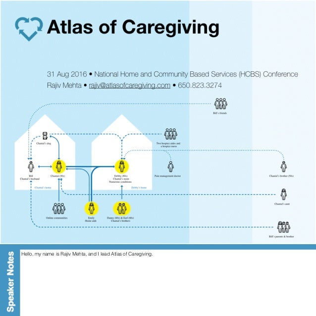 SpeakerNotes Hello, my name is Rajiv Mehta, and I lead Atlas of Caregiving.