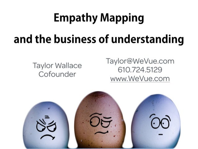 Empathy Mapping and the business of understanding
