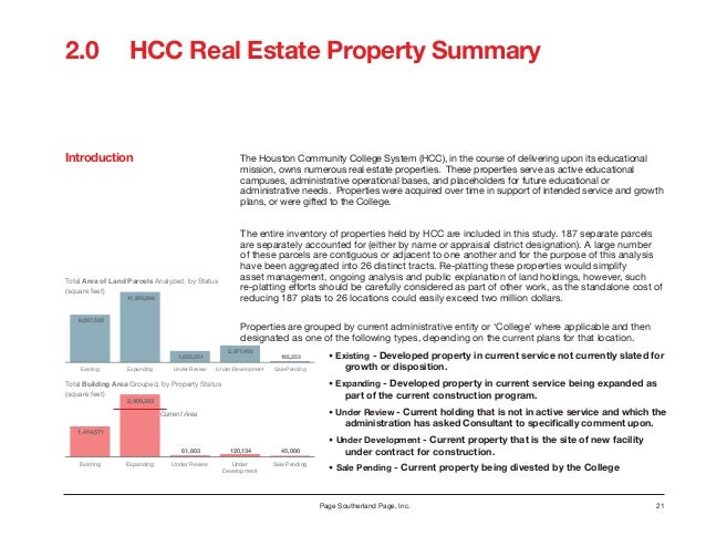 an analysis of the virtual college of real estate 26042018 the msc real estate economics and finance programme integrates current academic economic and financial analysis and research with an applied study of real.