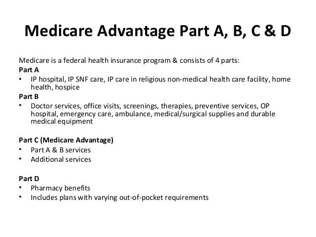 Is Humana And Medicare The Same: Medicare Part B Pharmacy