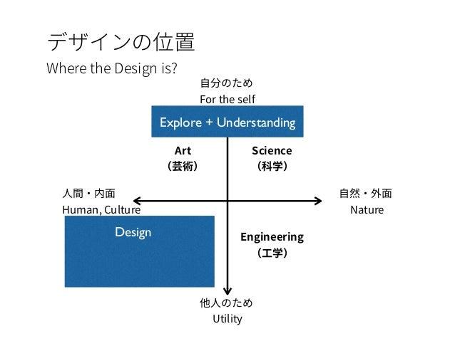 DE$IGN and NEXT DESIGN Slide 3