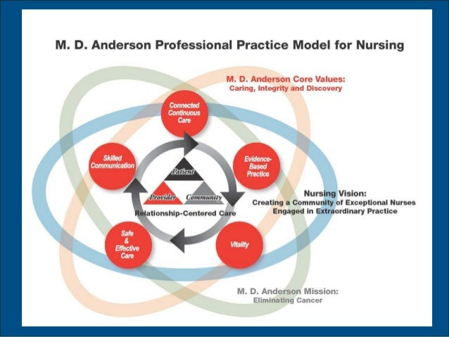 Hcd 2011 Md Anderson Study