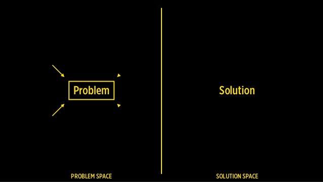 Solution PROBLEM SPACE SOLUTION SPACE Problem