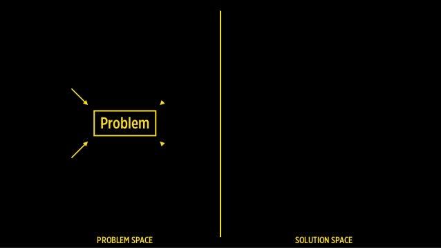 PROBLEM SPACE SOLUTION SPACE Problem