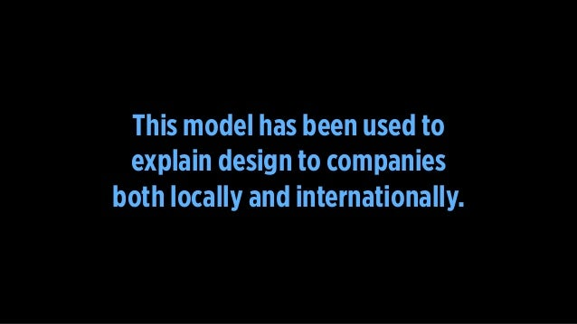 This model has been used to explain design to companies both locally and internationally.