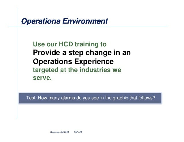 Operations EnvironmentOperations EnvironmentOperations EnvironmentOperations EnvironmentUse our HCD training toProvide a s...
