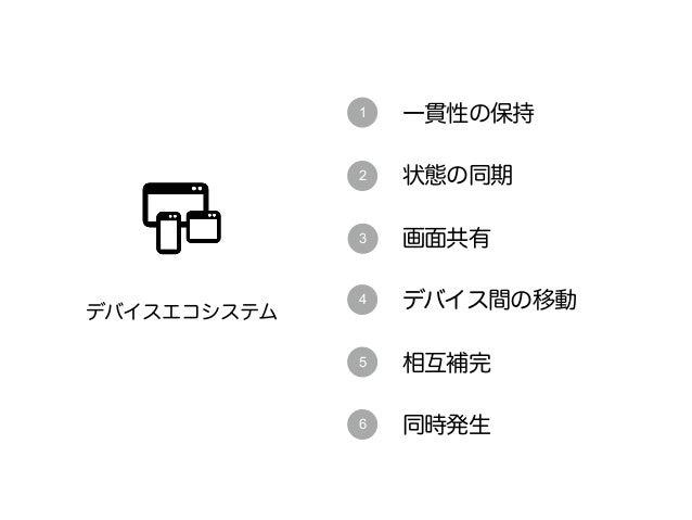 一貫性の保持 どのデバイスでも同一の体験ができること 例)Evernote ではどのデバイスからでも一貫したデザインで利用体験が可能です。
