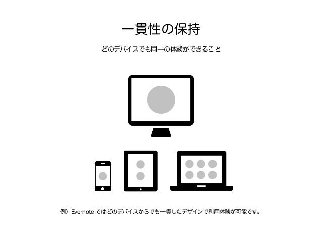 状態の同期 どのデバイスでも同じ状態になるよう、コンテンツを同期すること 例)アマゾン Kindle ではどのデバイスからでも、続きのページから読書を再開することができます。