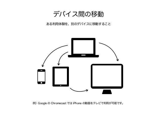 相互補完 各デバイスが特定の役割を担い、それぞれの役割を補うこと 例)1つのタブレットでゲームボードを映し、プレイヤーは個別のスマホから操作をすることができます。