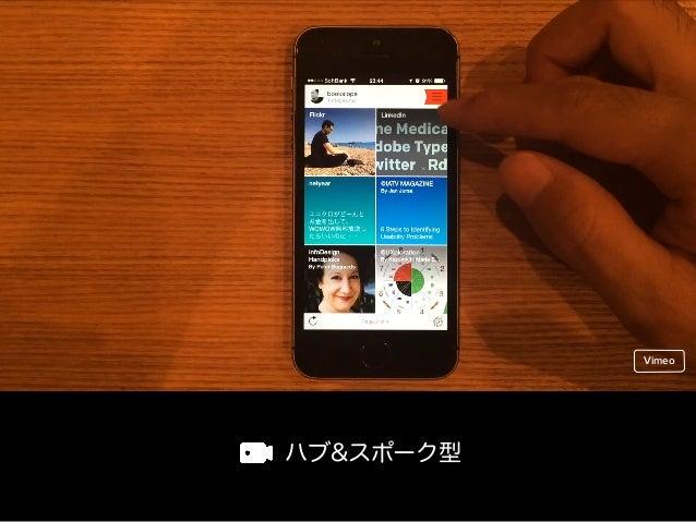 マトリョーシカ型 Vimeo